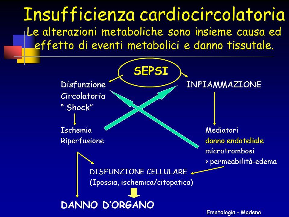 Insufficienza cardiocircolatoria Le alterazioni metaboliche sono insieme causa ed effetto di eventi metabolici e danno tissutale.