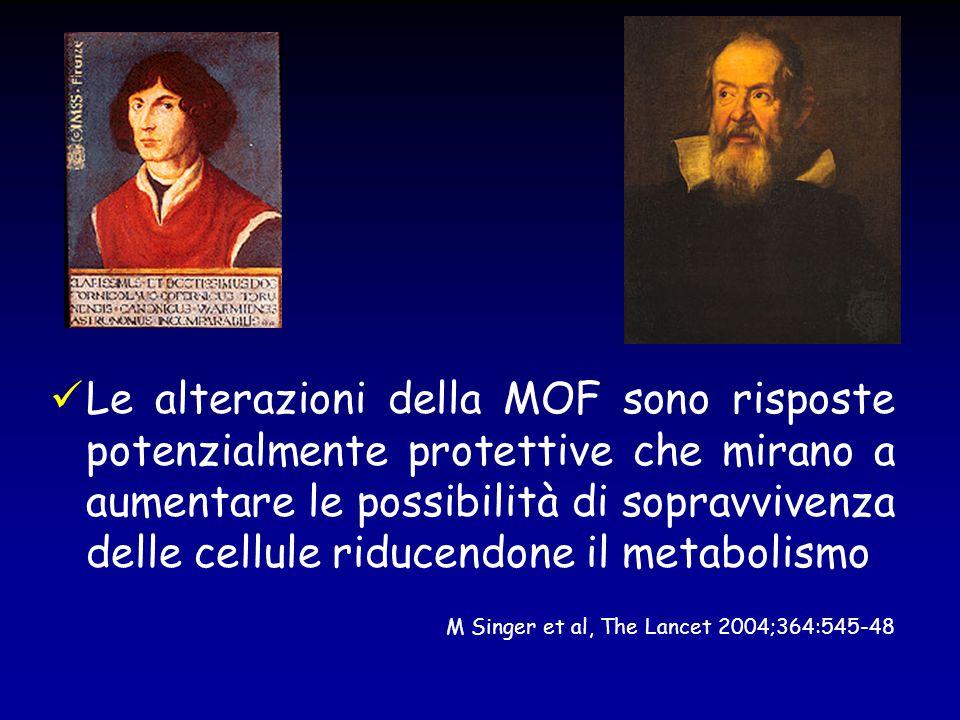 Le alterazioni della MOF sono risposte potenzialmente protettive che mirano a aumentare le possibilità di sopravvivenza delle cellule riducendone il metabolismo