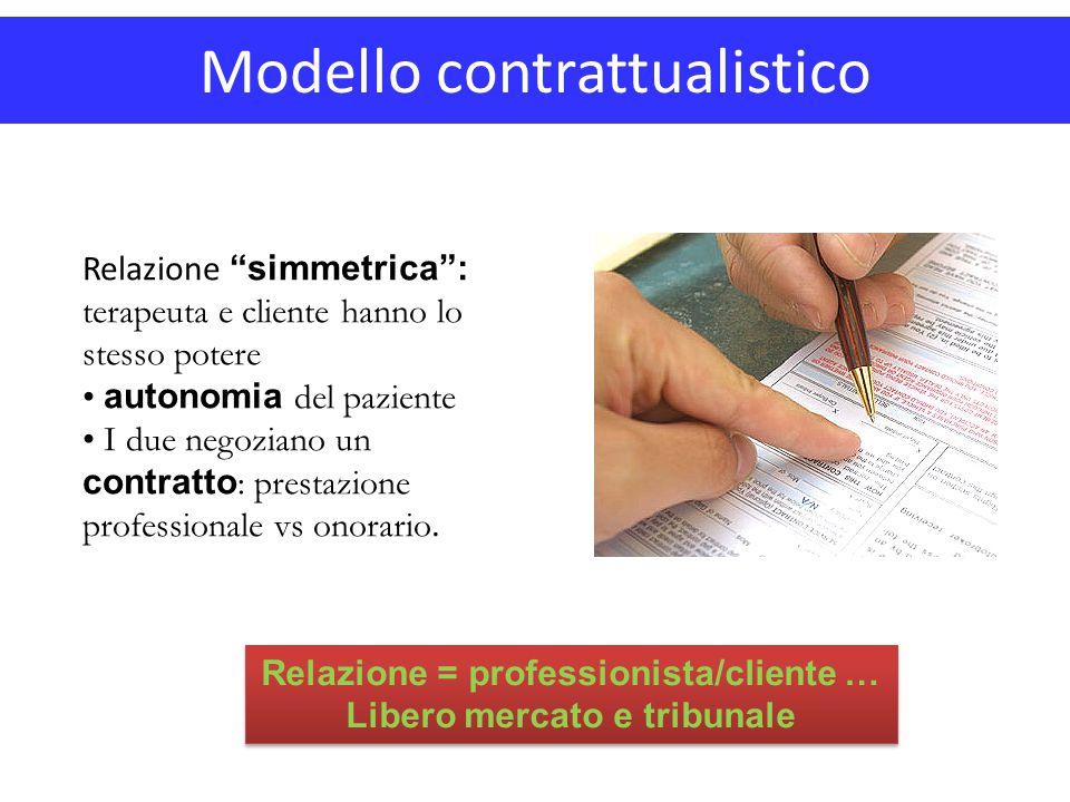 Modello contrattualistico