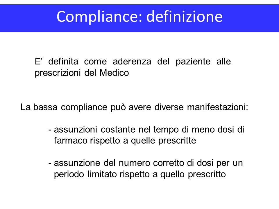 Compliance: definizione