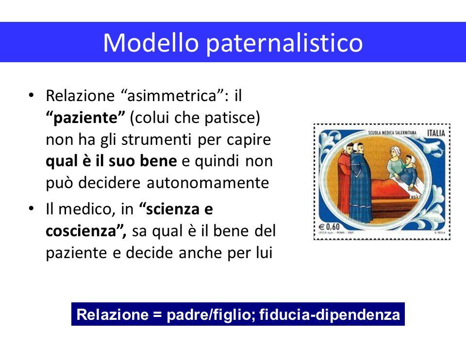 Modello paternalistico