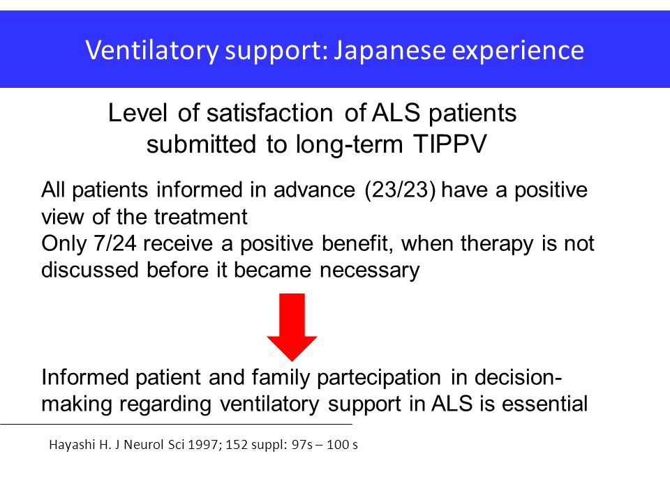 Ventilatory support: Japanese experience
