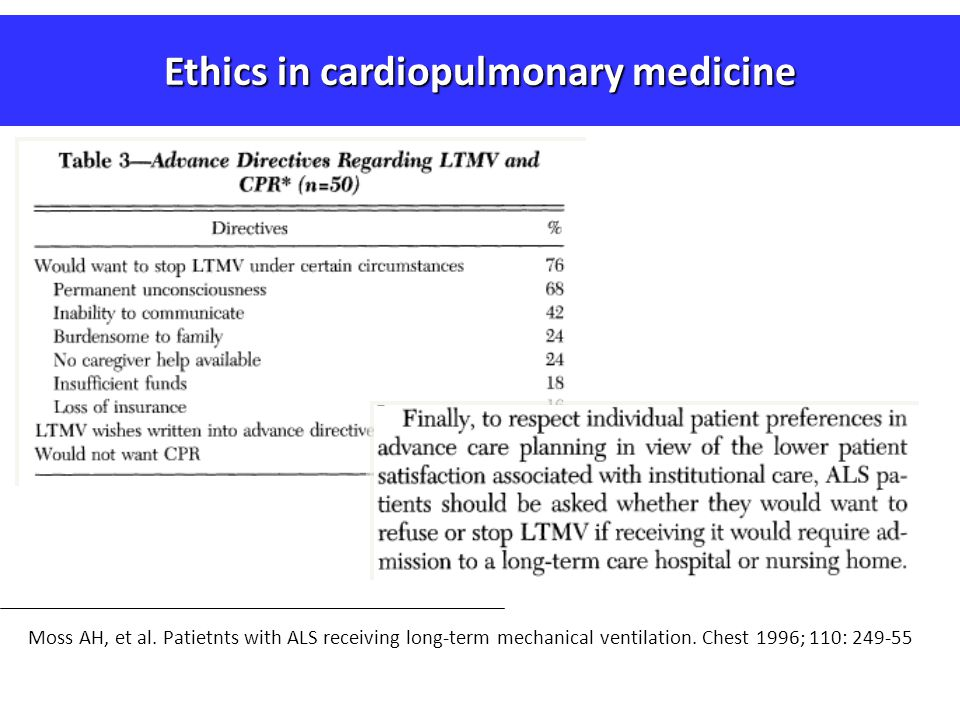 Ethics in cardiopulmonary medicine
