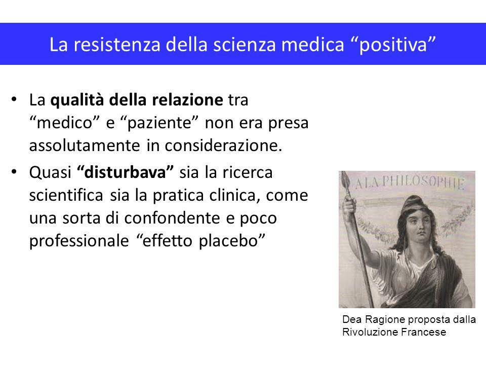 La resistenza della scienza medica positiva