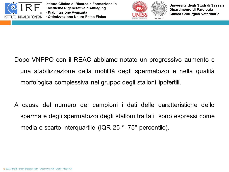 Dopo VNPPO con il REAC abbiamo notato un progressivo aumento e una stabilizzazione della motilità degli spermatozoi e nella qualità morfologica complessiva nel gruppo degli stalloni ipofertili.