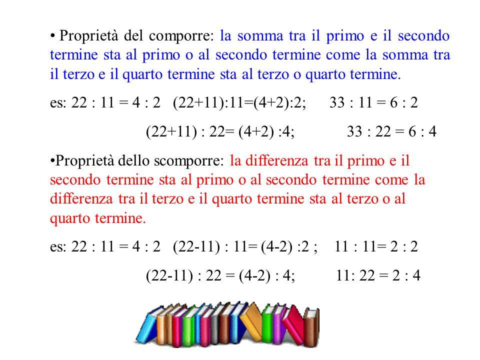 Proprietà del comporre: la somma tra il primo e il secondo termine sta al primo o al secondo termine come la somma tra il terzo e il quarto termine sta al terzo o quarto termine.