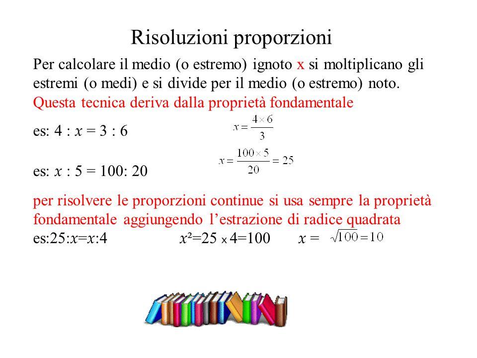 Risoluzioni proporzioni