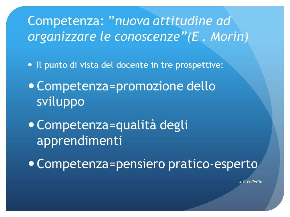 Competenza: nuova attitudine ad organizzare le conoscenze (E . Morin)