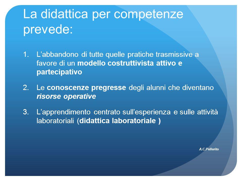 La didattica per competenze prevede: