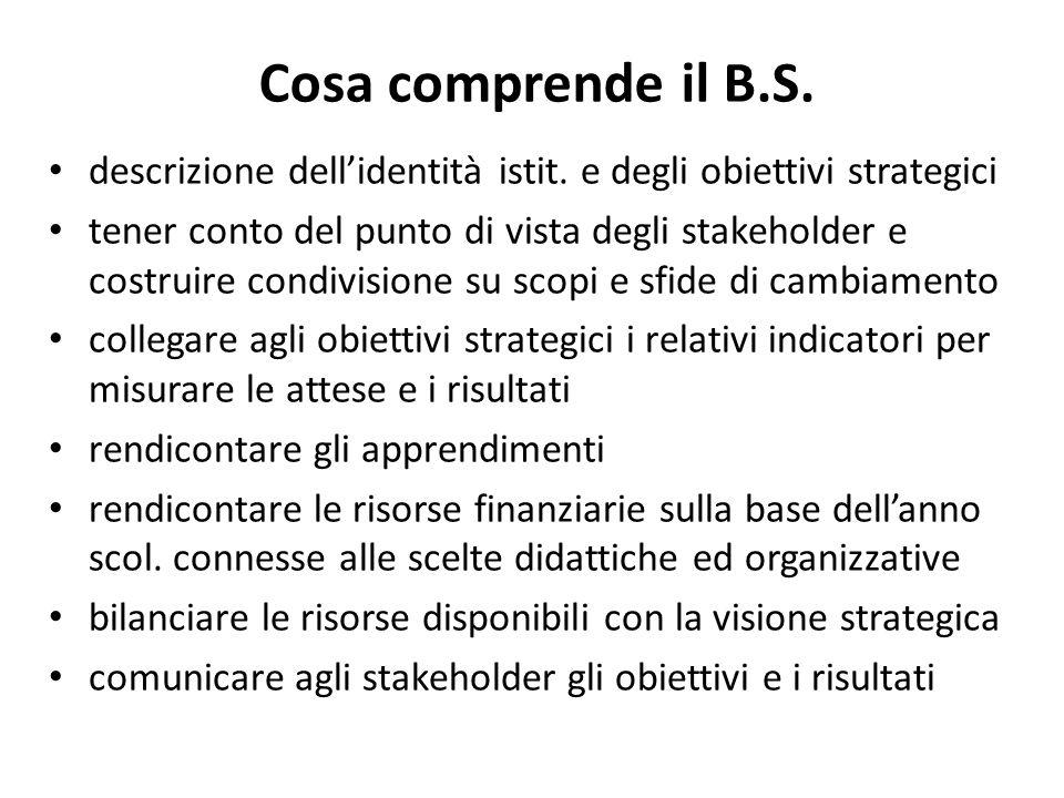 Cosa comprende il B.S. descrizione dell'identità istit. e degli obiettivi strategici.