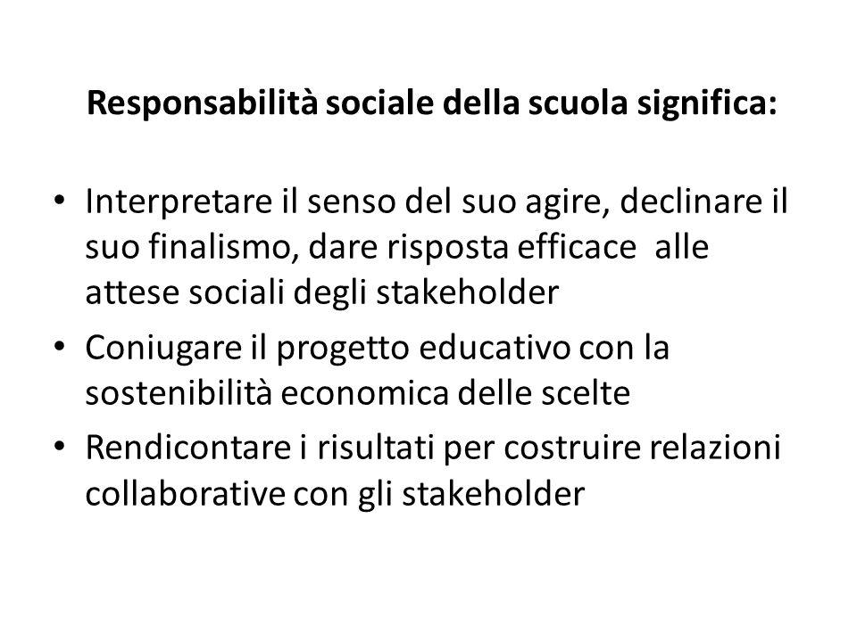 Responsabilità sociale della scuola significa: