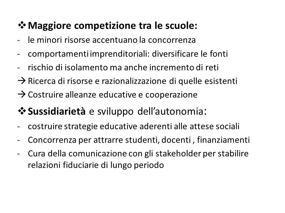 Maggiore competizione tra le scuole: