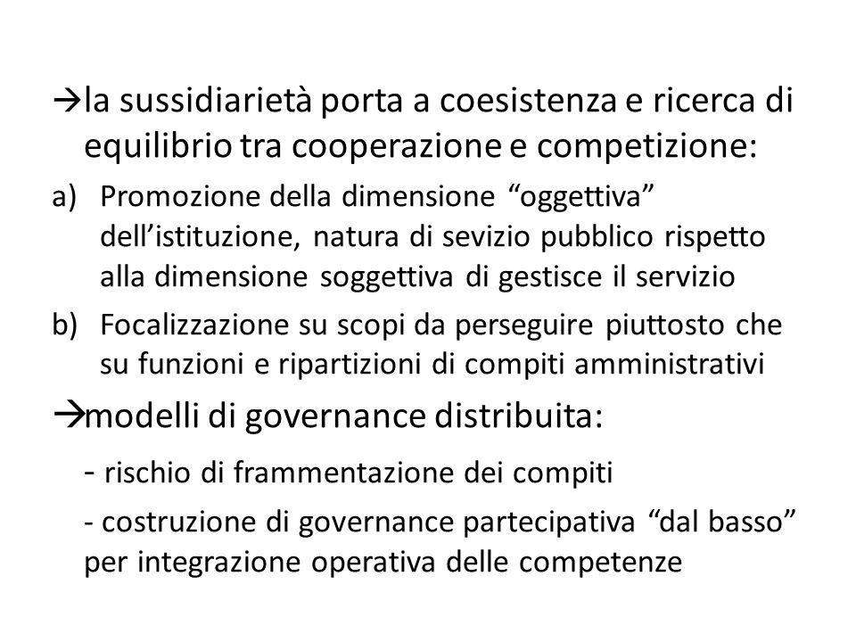 modelli di governance distribuita: