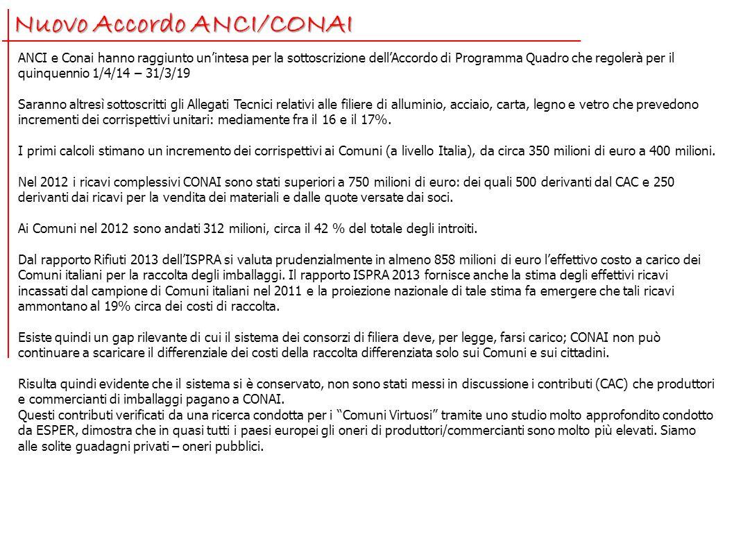 Nuovo Accordo ANCI/CONAI