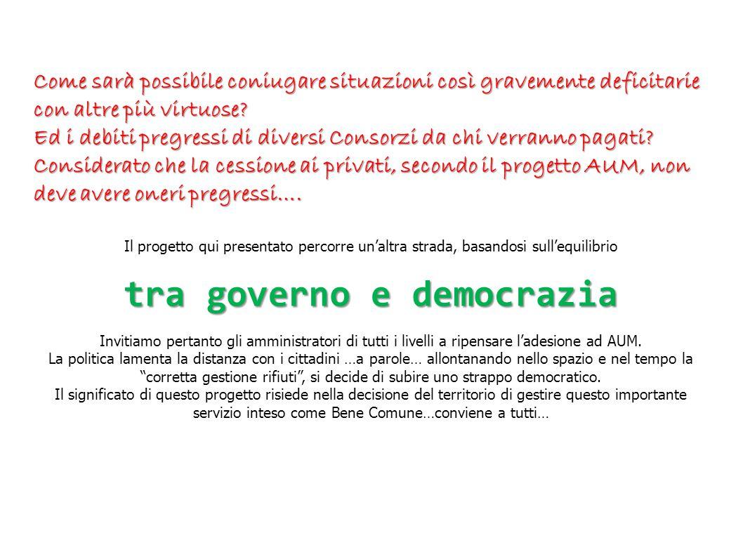 tra governo e democrazia
