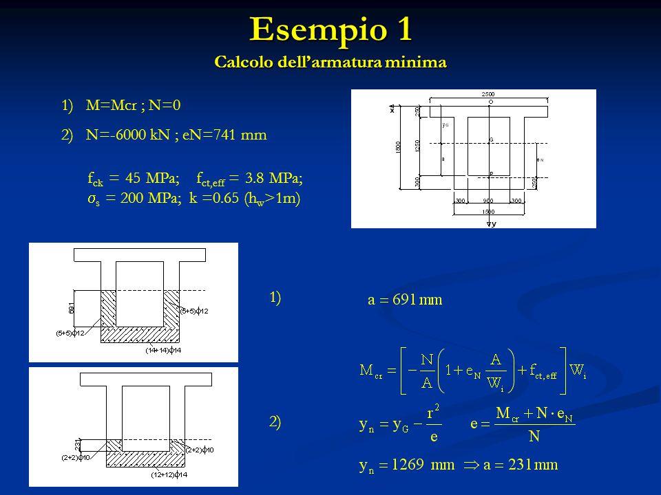 Esempio 1 Calcolo dell'armatura minima