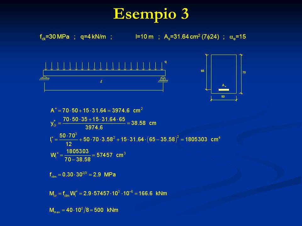 Esempio 3 fck=30 MPa ; q=4 kN/m ; l=10 m ; As=31.64 cm2 (7f24) ; ae=15