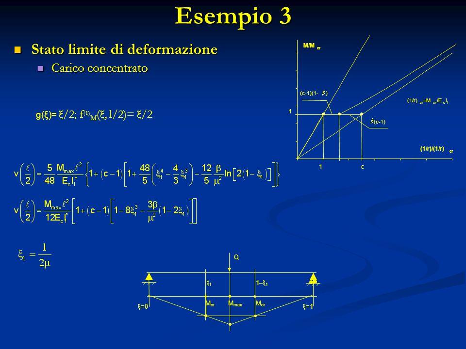 Esempio 3 Stato limite di deformazione Carico concentrato