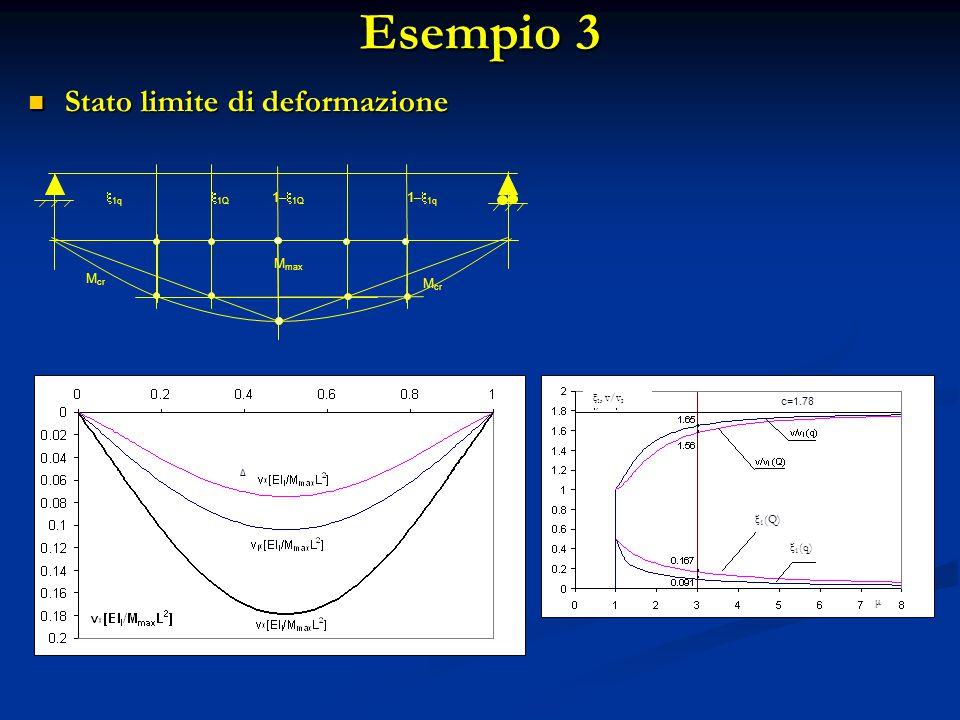 Esempio 3 Stato limite di deformazione Mcr Mmax x1q 1–x1q x1Q 1–x1Q