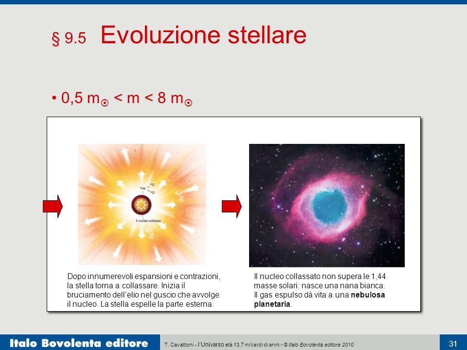§ 9.5 Evoluzione stellare • 0,5 m < m < 8 m