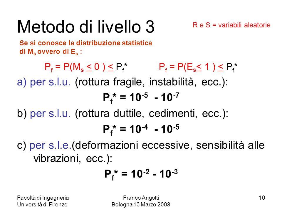 Metodo di livello 3 R e S = variabili aleatorie. Se si conosce la distribuzione statistica di Ms ovvero di Es :