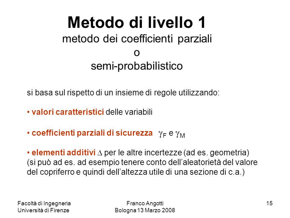 Metodo di livello 1 metodo dei coefficienti parziali o