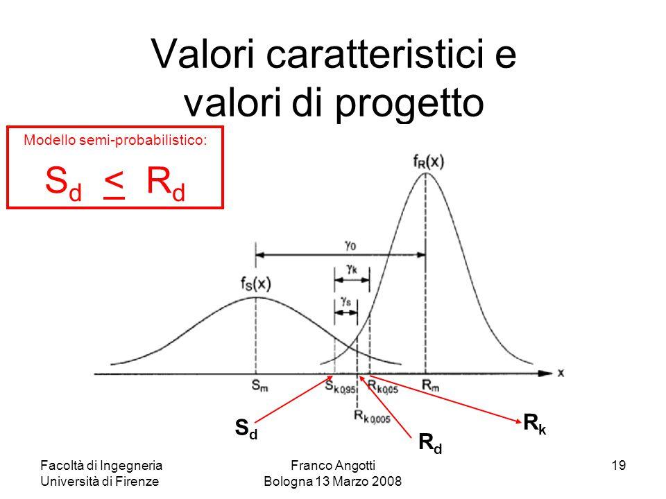 Valori caratteristici e valori di progetto