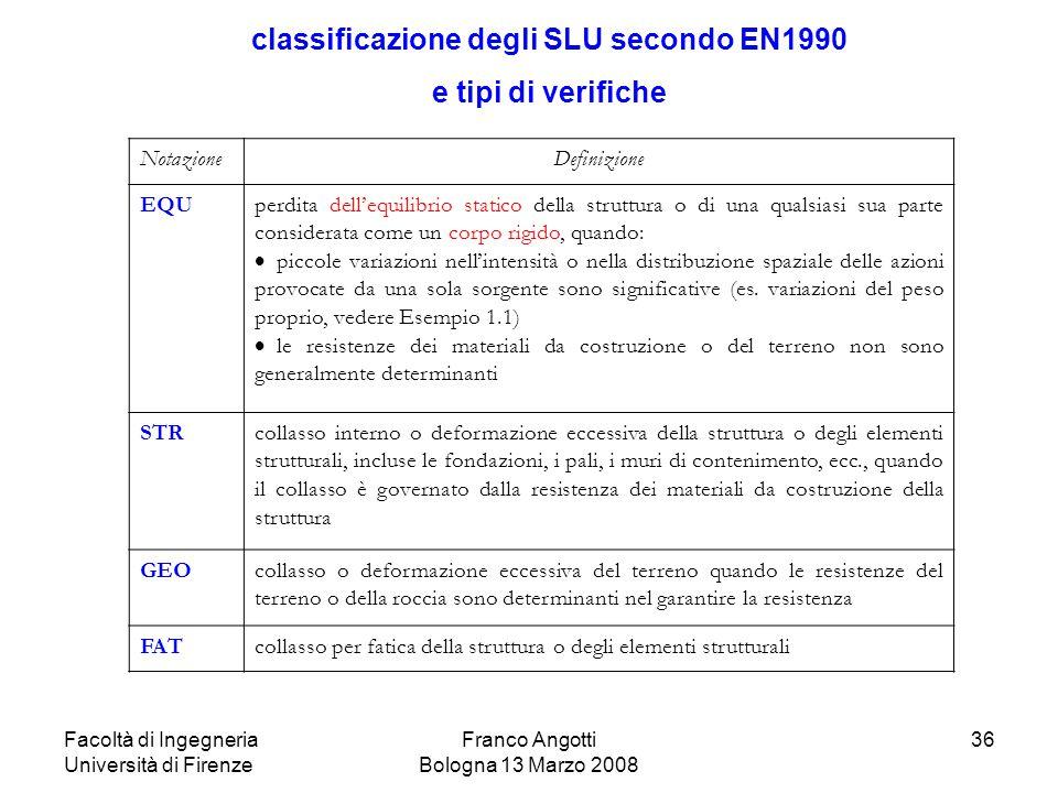 classificazione degli SLU secondo EN1990