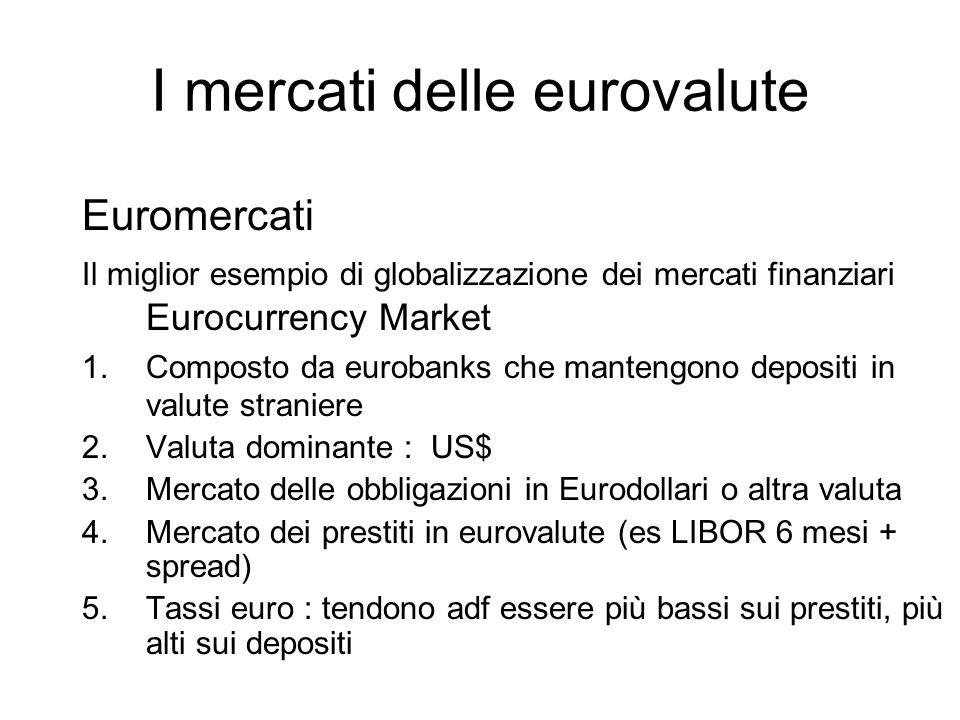 I mercati delle eurovalute