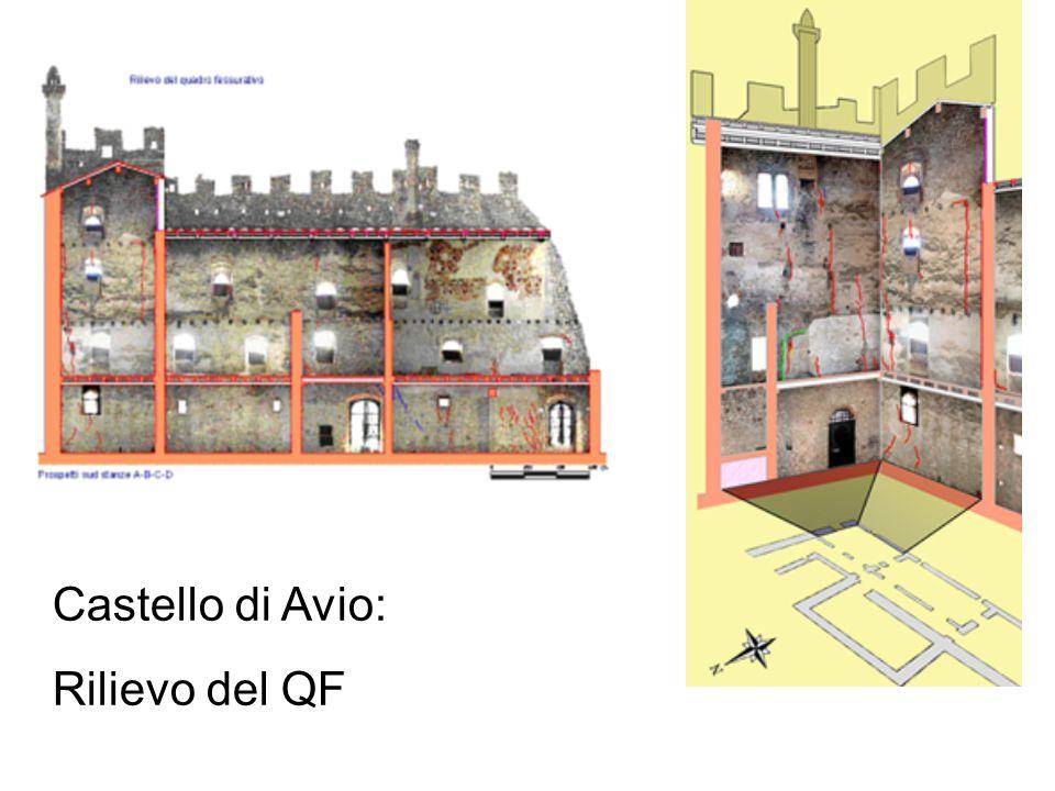 Castello di Avio: Rilievo del QF