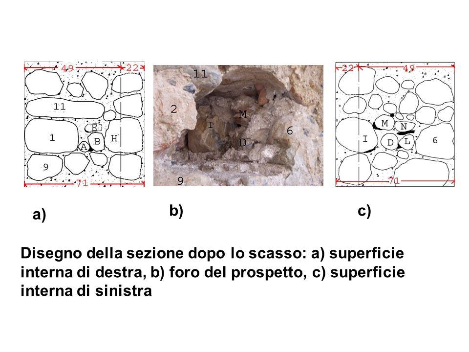b) c) a) Disegno della sezione dopo lo scasso: a) superficie interna di destra, b) foro del prospetto, c) superficie interna di sinistra.