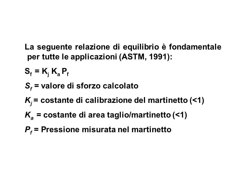 La seguente relazione di equilibrio è fondamentale per tutte le applicazioni (ASTM, 1991):