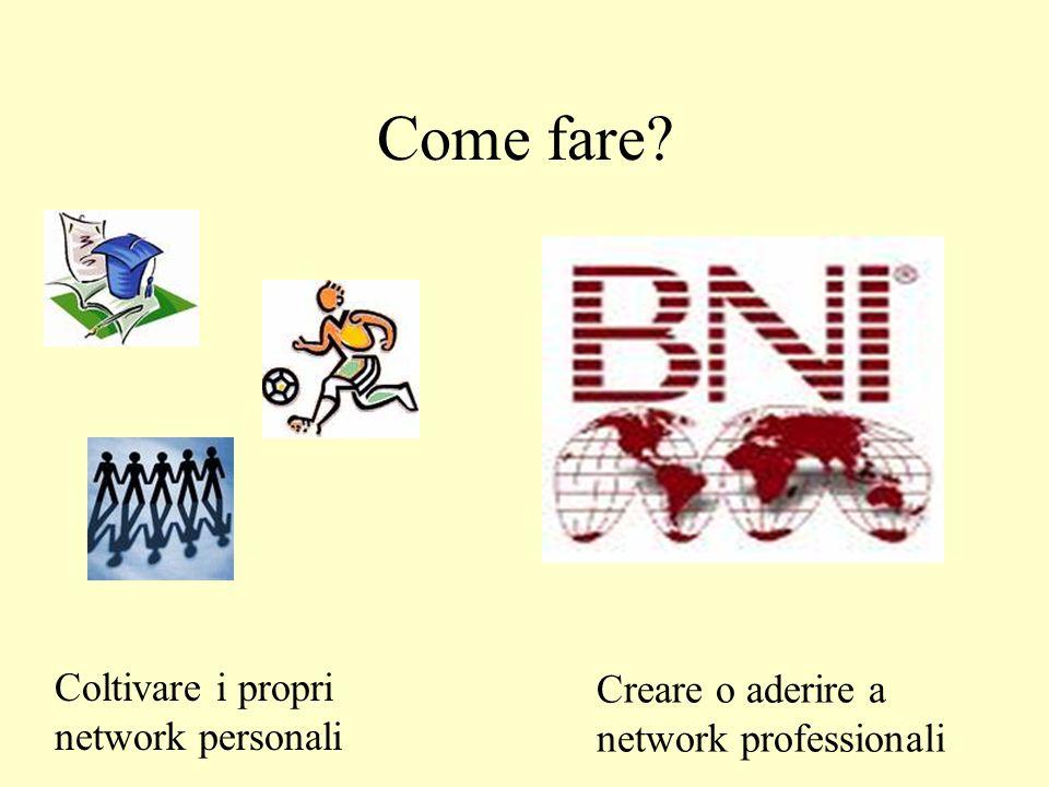 Come fare Coltivare i propri Creare o aderire a network personali