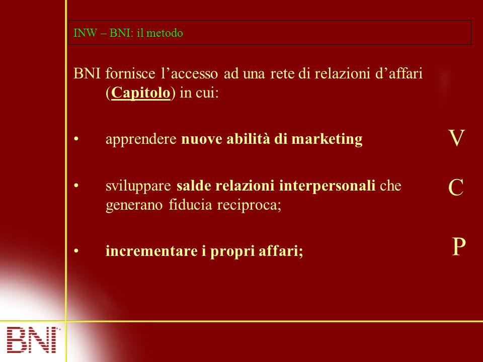 INW – BNI: il metodo BNI fornisce l'accesso ad una rete di relazioni d'affari (Capitolo) in cui: apprendere nuove abilità di marketing.