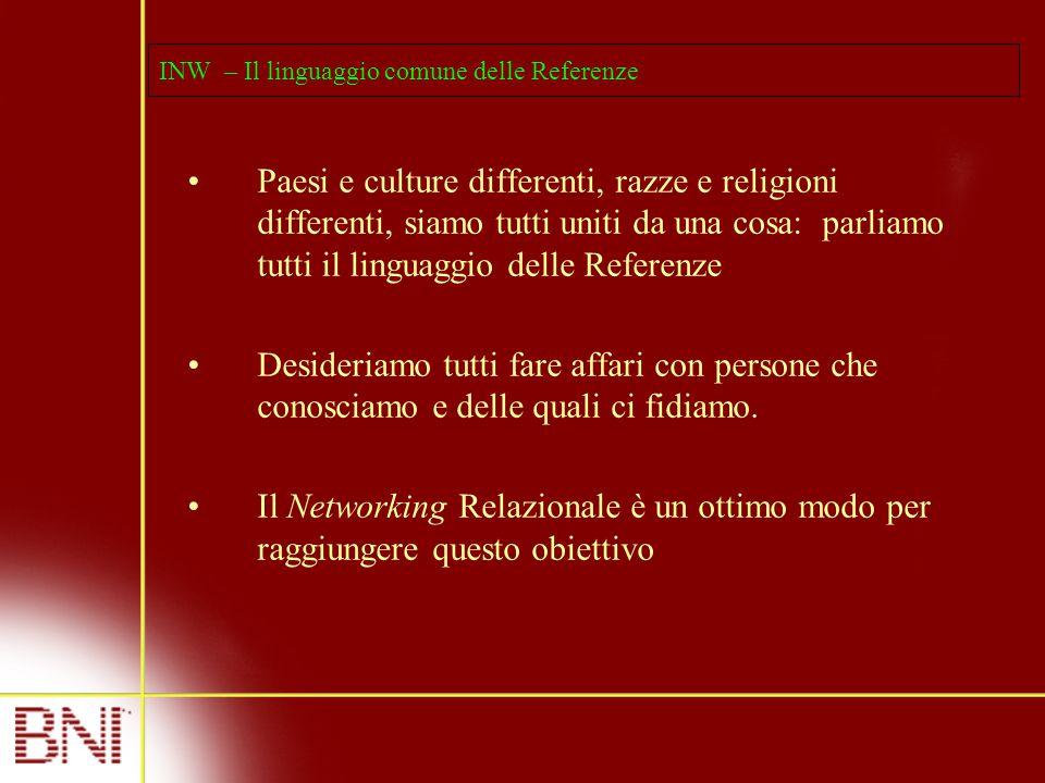 INW – Il linguaggio comune delle Referenze