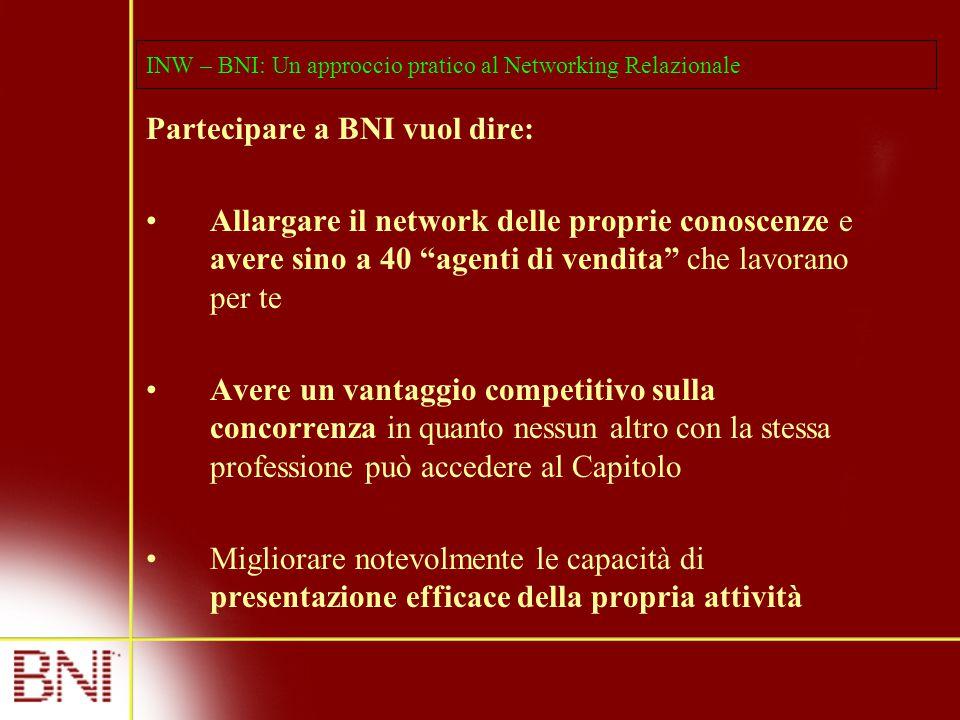 INW – BNI: Un approccio pratico al Networking Relazionale