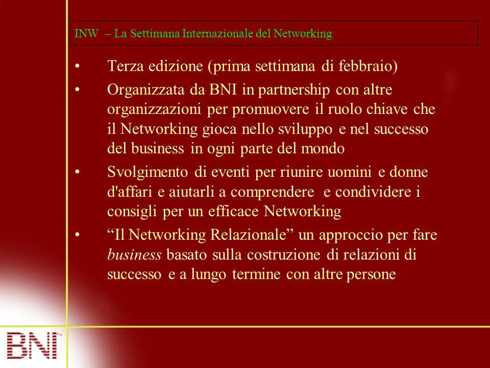INW – La Settimana Internazionale del Networking