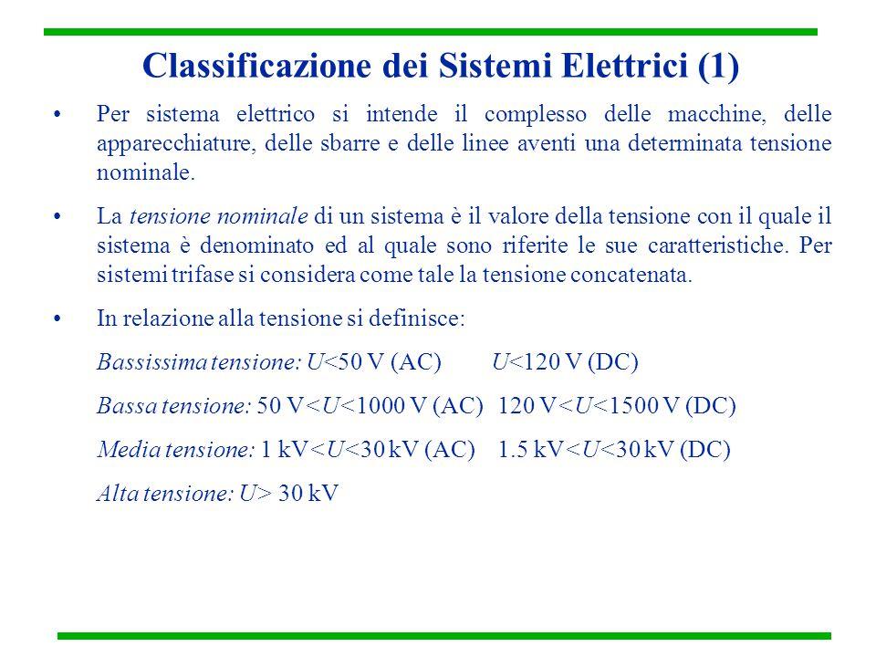 Classificazione dei Sistemi Elettrici (1)