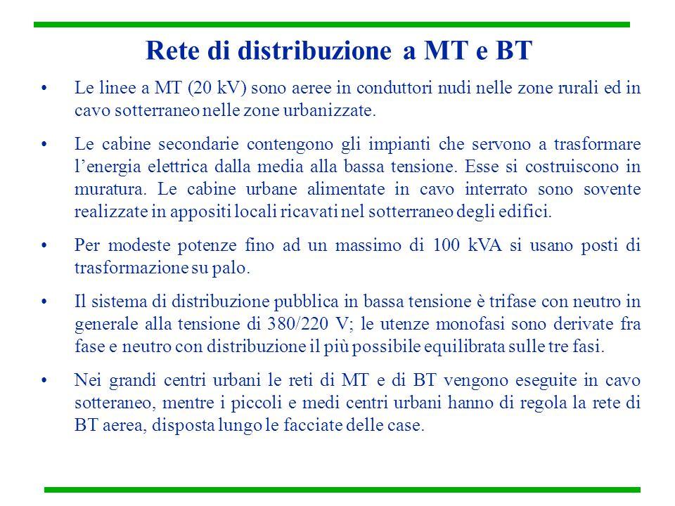 Rete di distribuzione a MT e BT