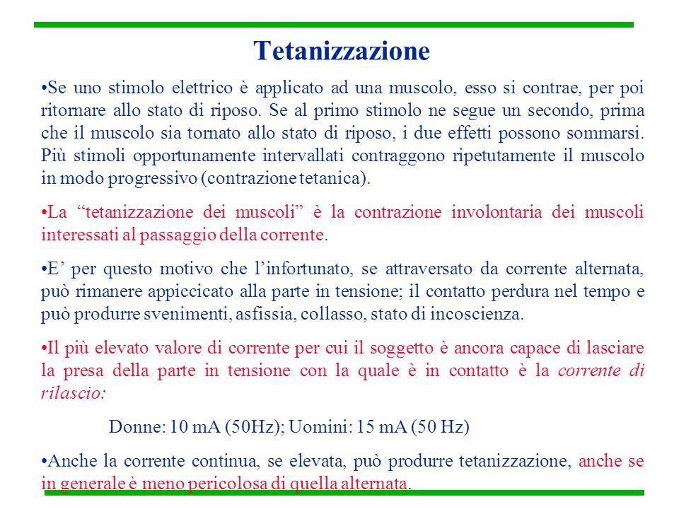 Tetanizzazione