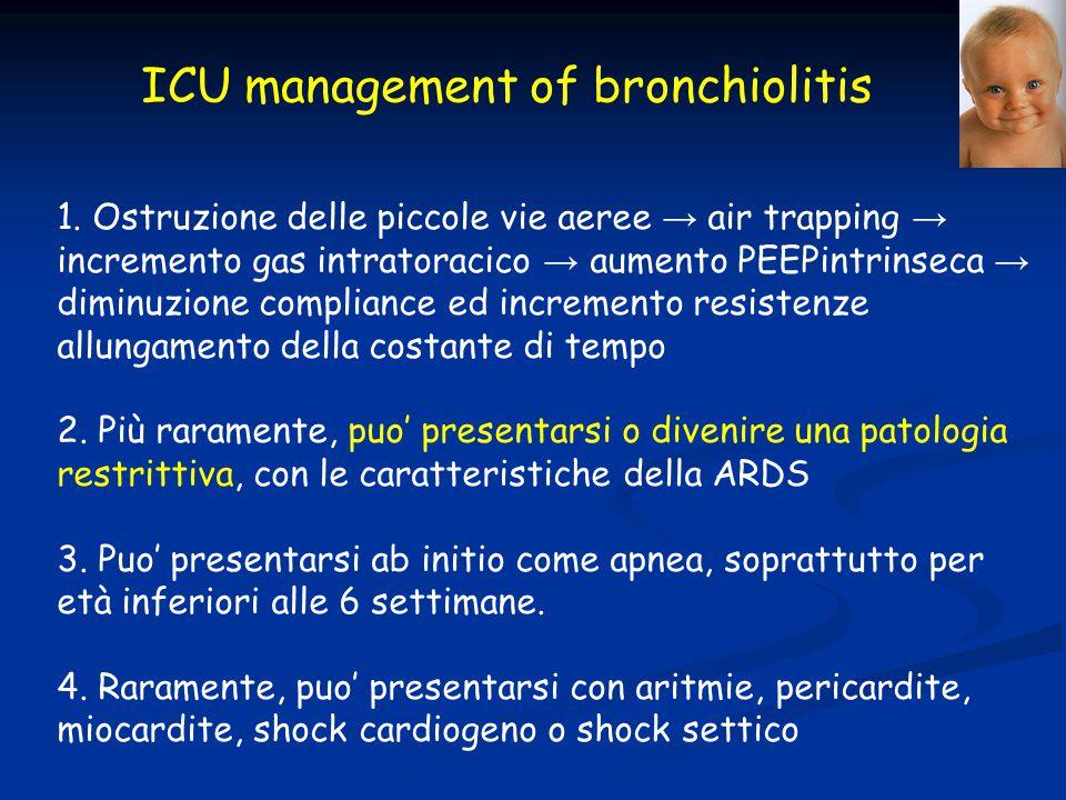 ICU management of bronchiolitis