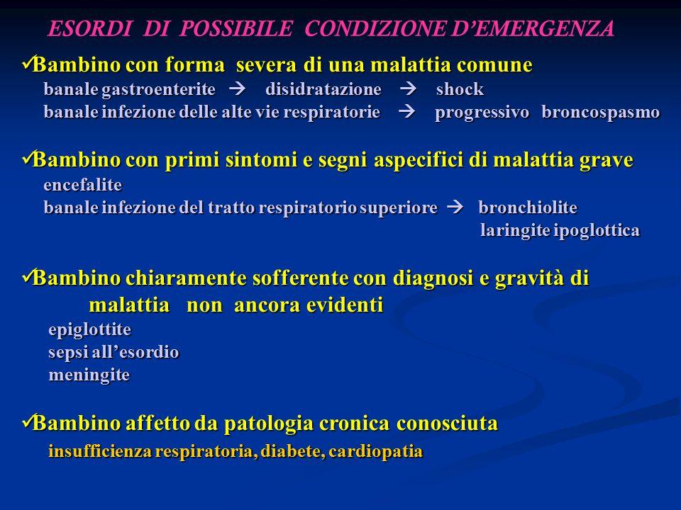 ESORDI DI POSSIBILE CONDIZIONE D'EMERGENZA