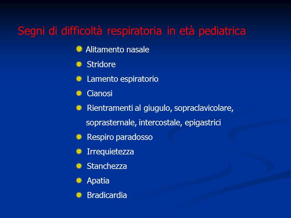 Segni di difficoltà respiratoria in età pediatrica