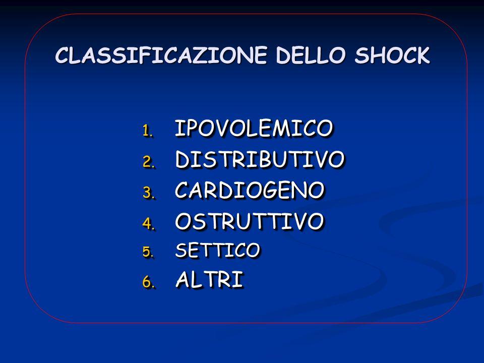 CLASSIFICAZIONE DELLO SHOCK