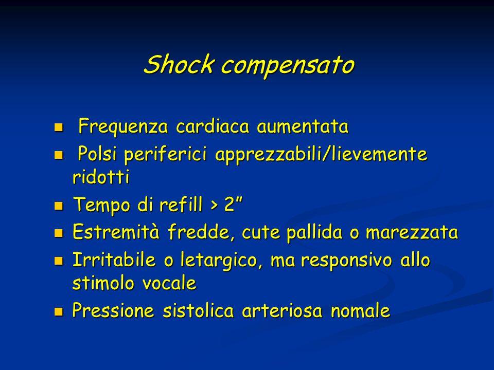 Shock compensato Frequenza cardiaca aumentata