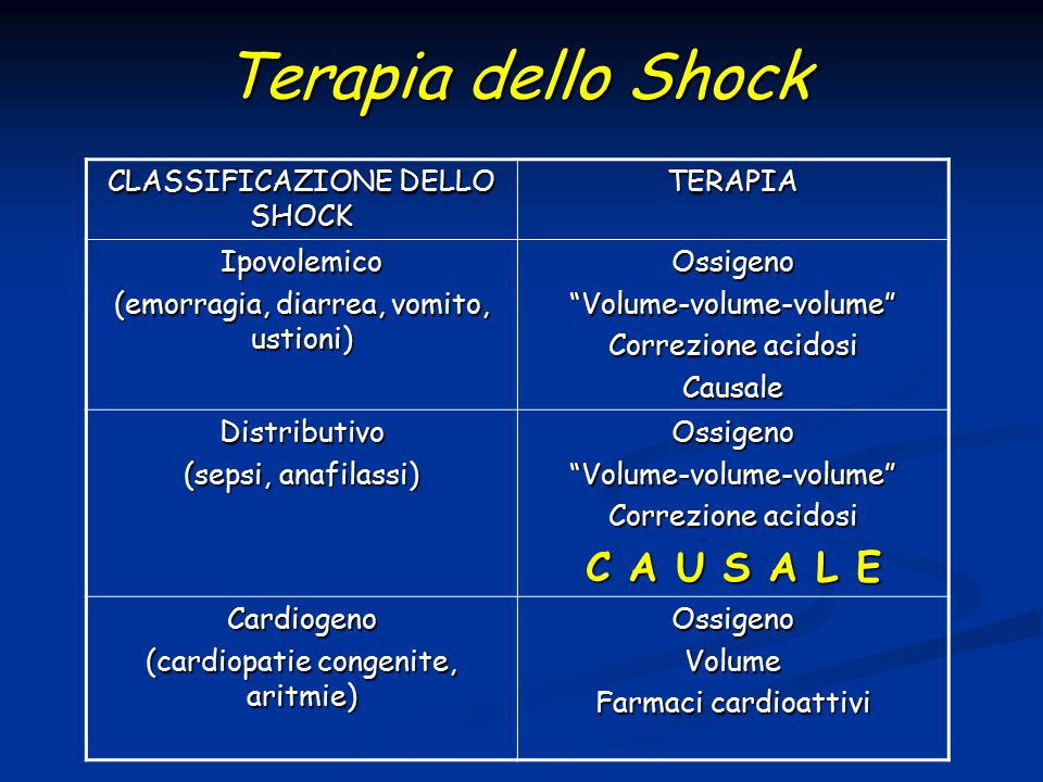 Terapia dello Shock C A U S A L E CLASSIFICAZIONE DELLO SHOCK TERAPIA