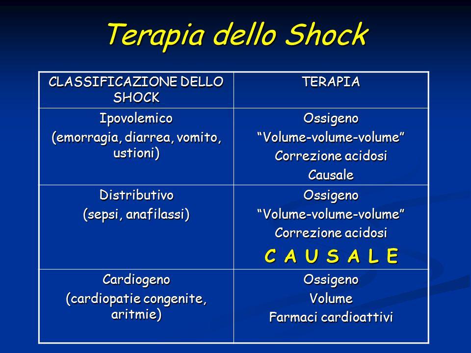 Terapia dello Shock C A U S A L E CLASSIFICAZIONE DELLO SHOCK TERAPIA