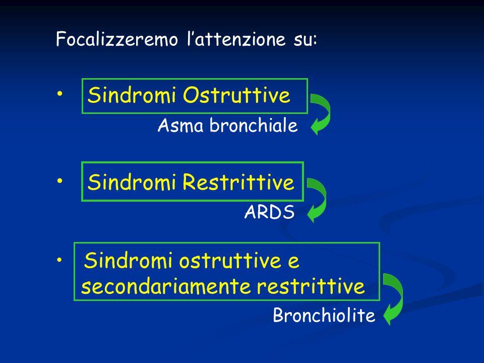 Sindromi Ostruttive Asma bronchiale Sindromi Restrittive ARDS
