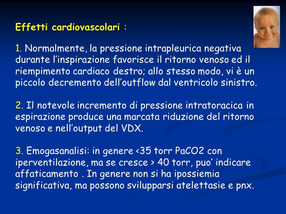 Effetti cardiovascolari :
