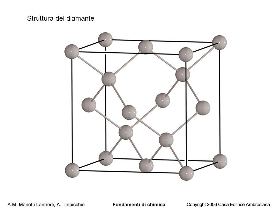 Struttura del diamante